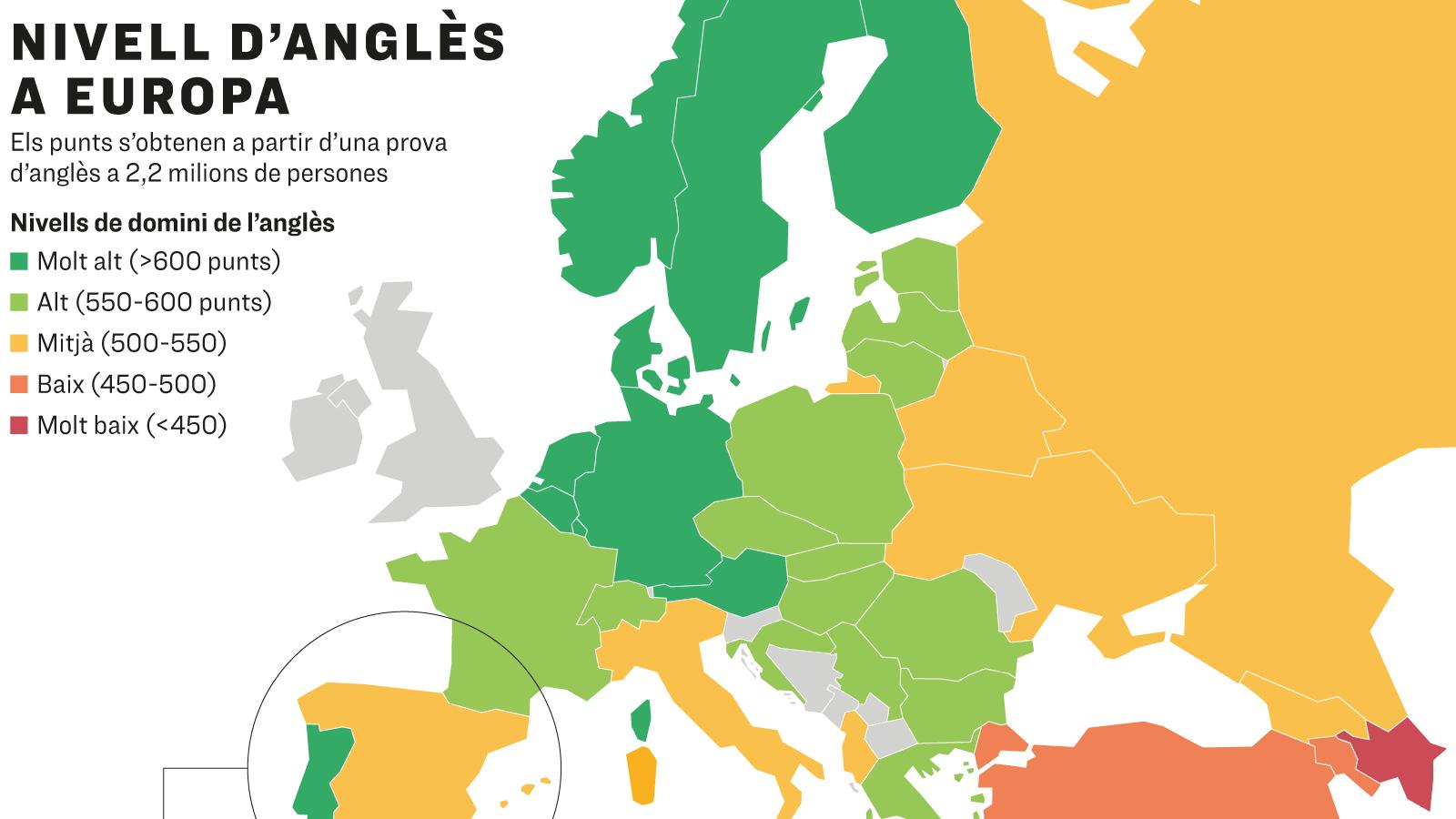 L'anglès a Catalunya: necessita millorar