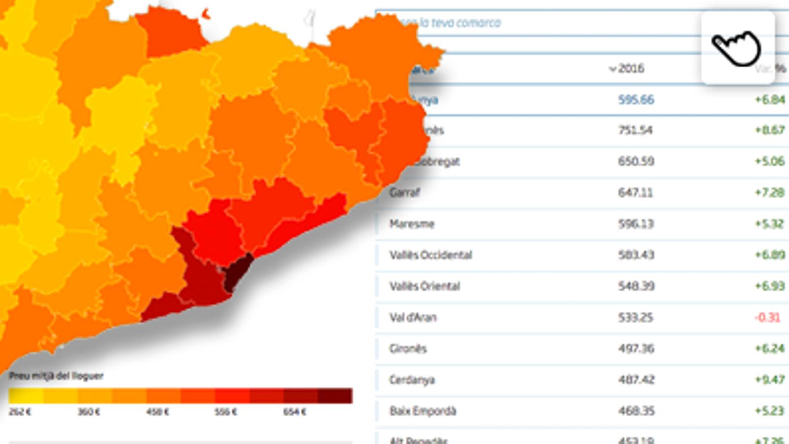 Eina interactiva: com puja el preu del lloguer on vius?