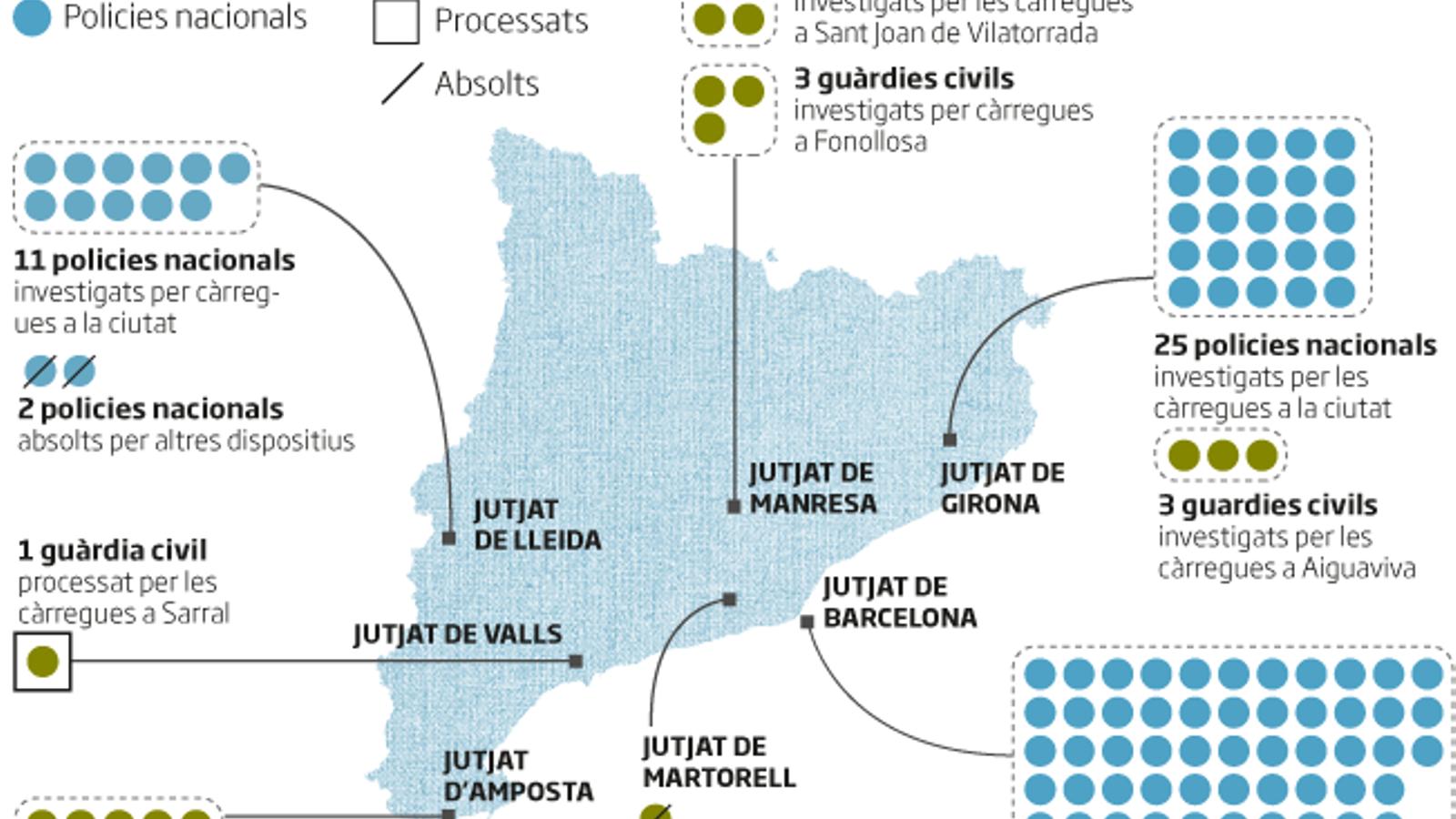 La incògnita de les ordres marca les causes per les càrregues de l'1-O, que miren a Europa