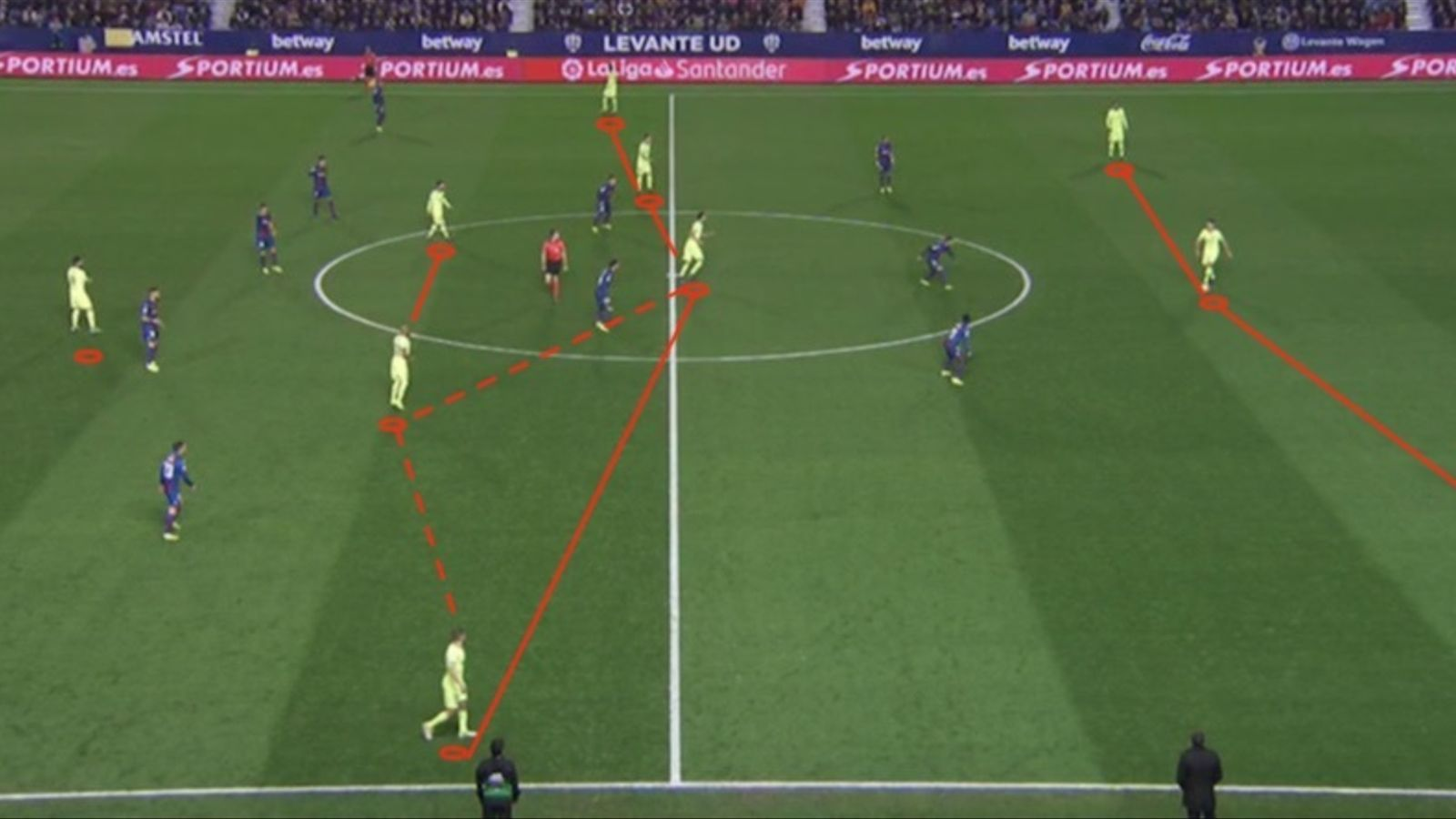 Estructura del Barça davant del Llevant