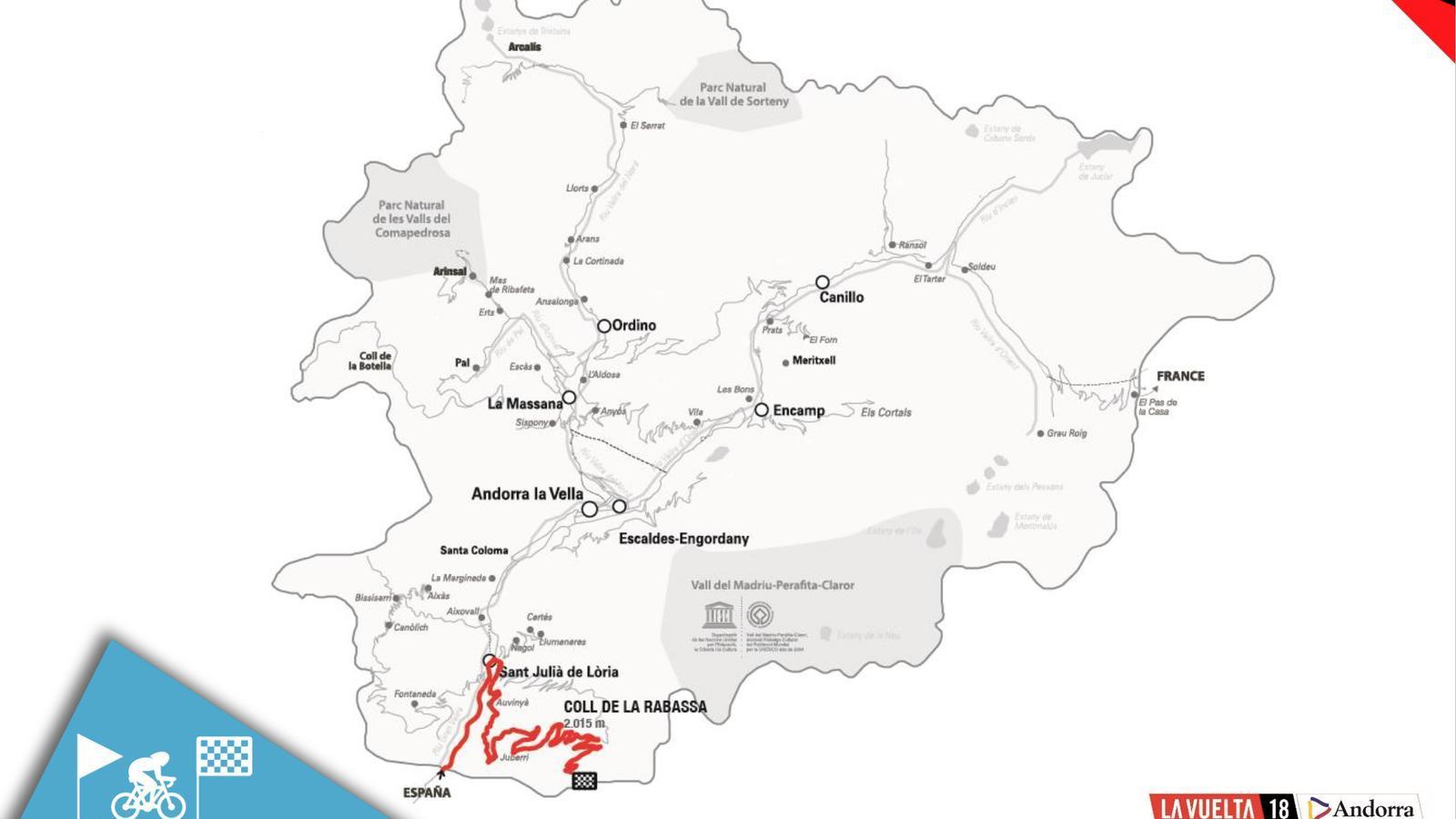 Recorregut de l'arribada de la 19a etapa de la Vuelta el 14 de setembre
