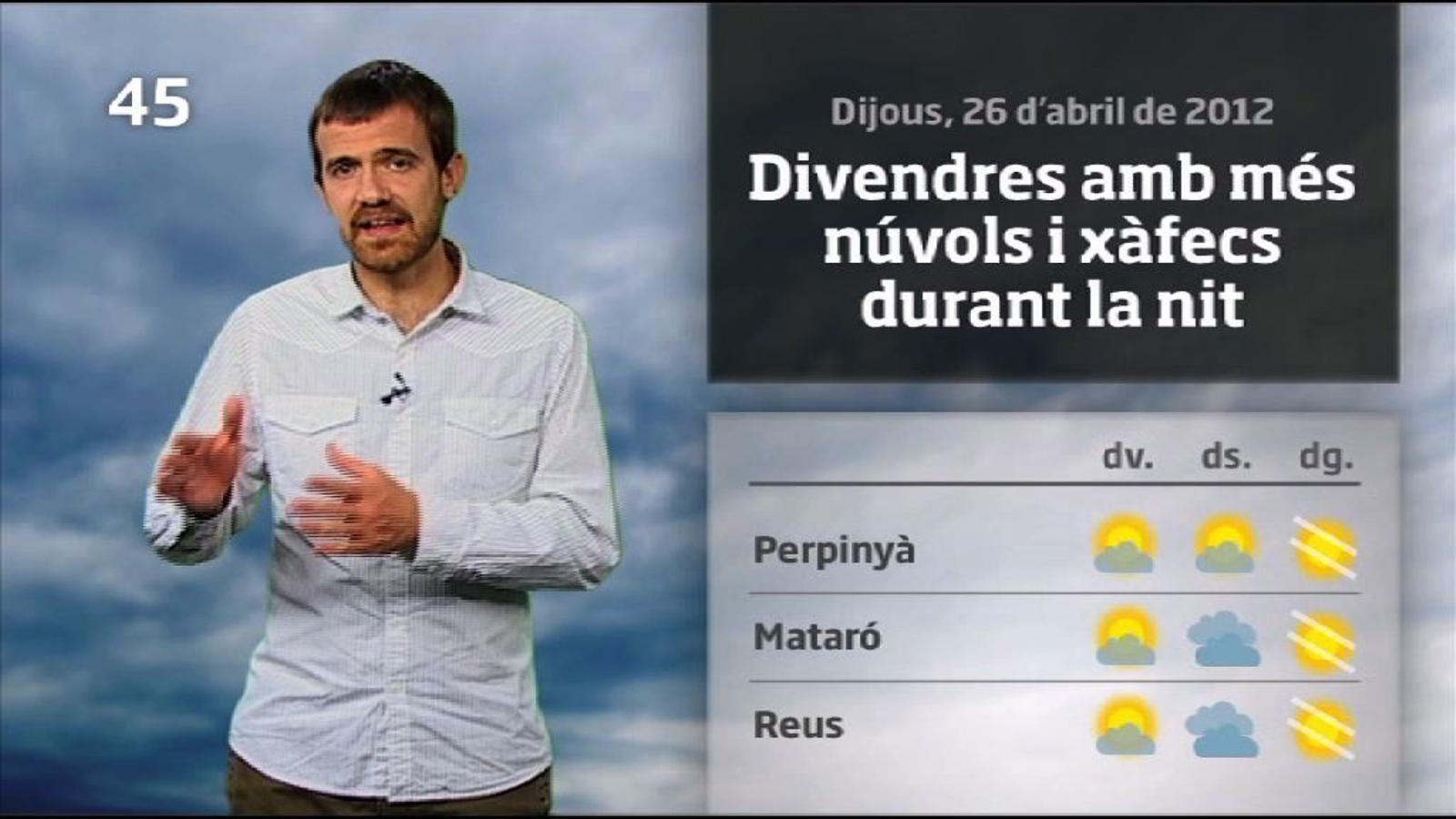 La méteo en 1 minut: més núvols i una tongada de xàfecs de nit (27/04/2012)