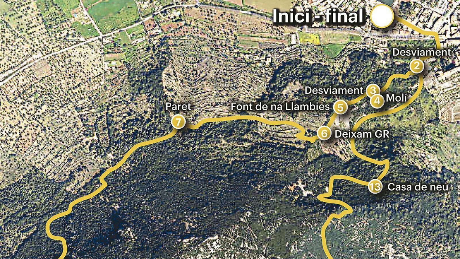 Ruta per la fesa de Son Bauçà               i la font dels Òbits