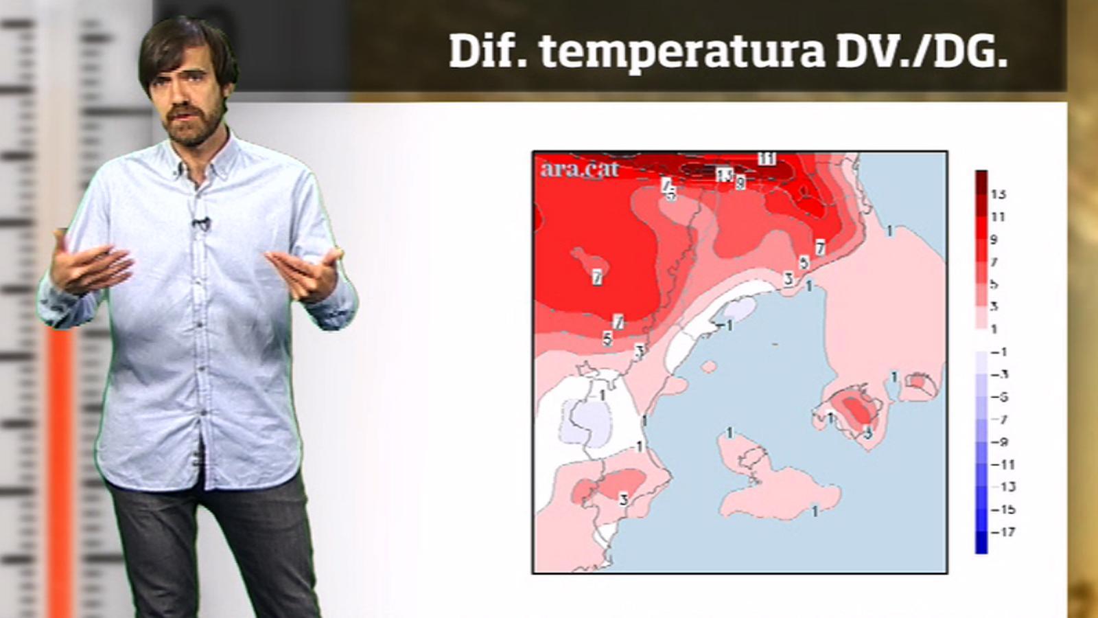 La méteo en 1 minut: la calor anirà a més durant el cap de setmana
