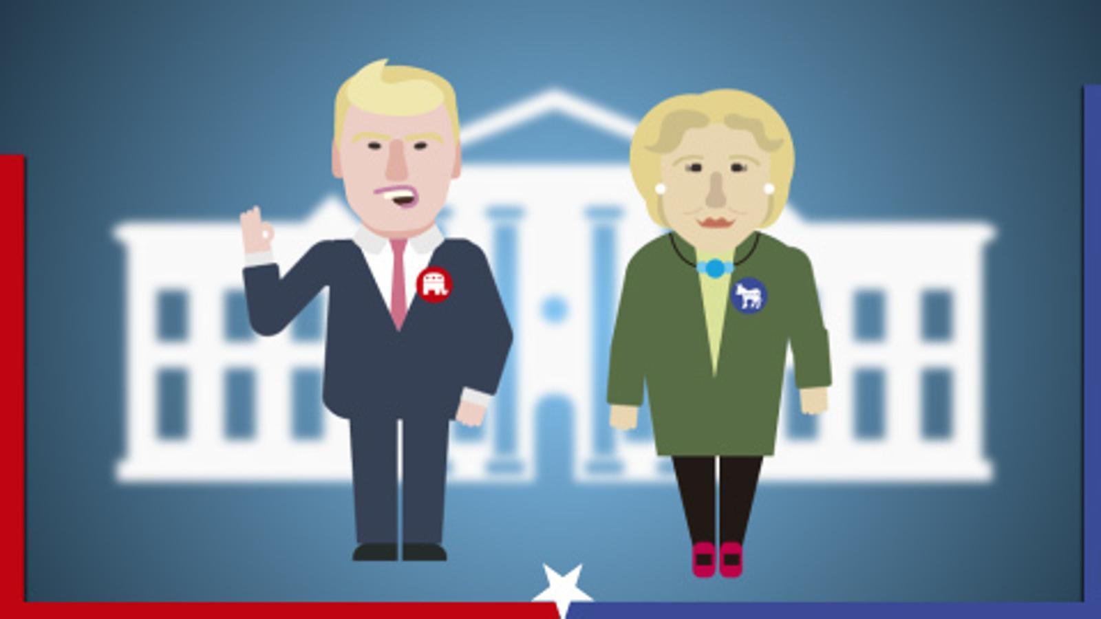 Com funciona el sistema electoral dels EUA?