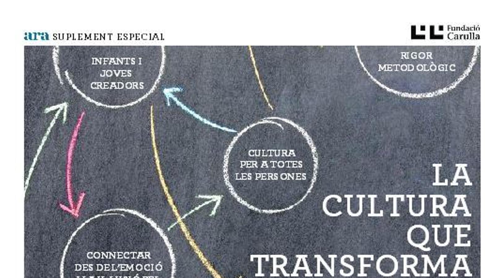 La cultura que transforma, en un suplement especial