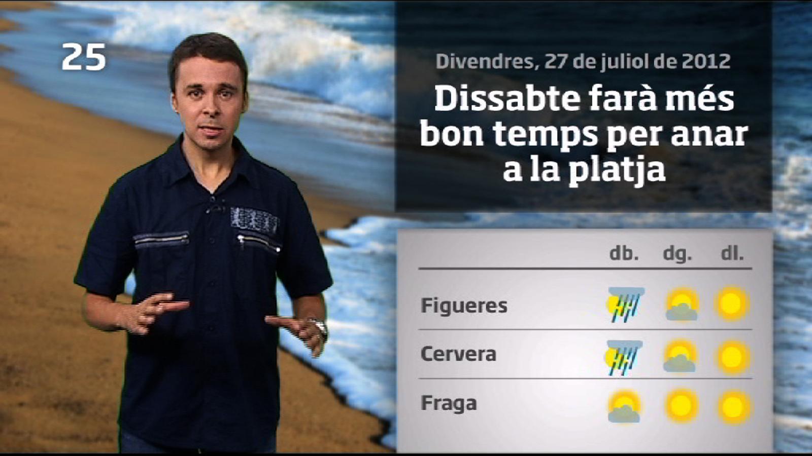 La méteo en 1 minut: temps canviant i menys calor (28/07/2012)