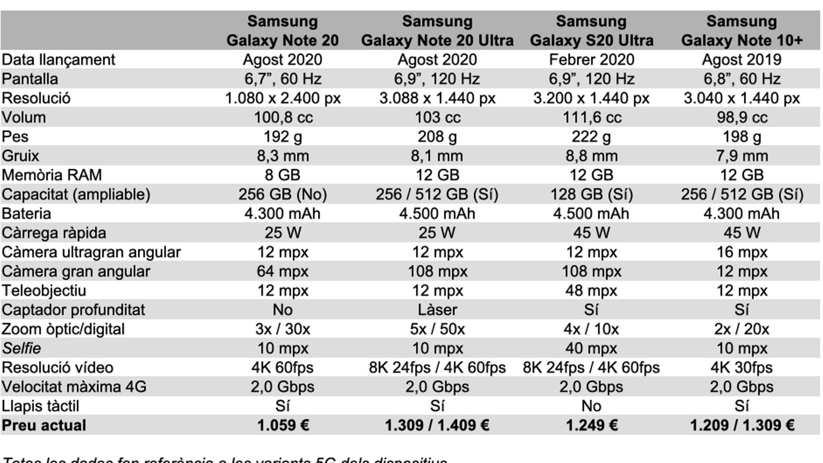 Samsung (també) presumeix d'ecosistema