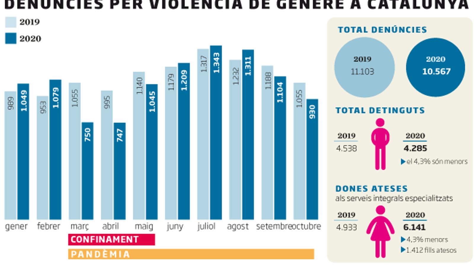 WEB-Violencia-de-genere-Covid