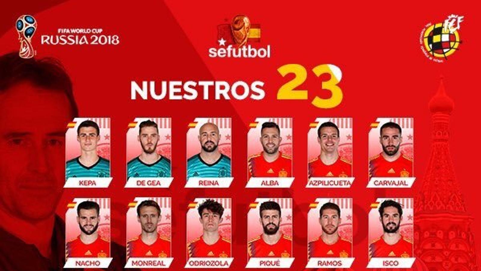Convocatòria de la selecció espanyola per al Mundial de Rússia