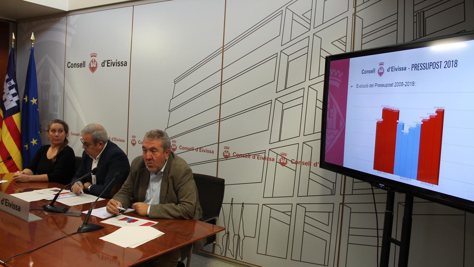 Viviana de Sans, Vicent Torres i Gonzalo Juan durant la presentació