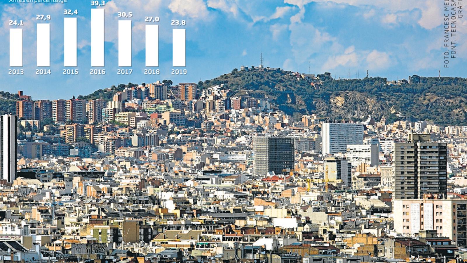 La retirada dels inversors frena el preu dels pisos a Barcelona