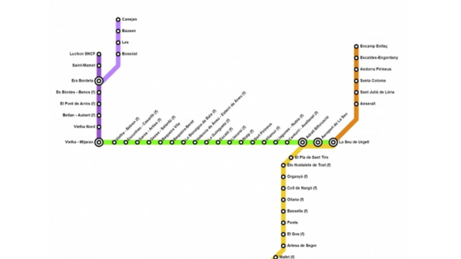 El model facilitat a l'ANA Economia planteja una xarxa ferroviària per a Andorra i els Pirineus catalans. (Foto: ANA Economia)