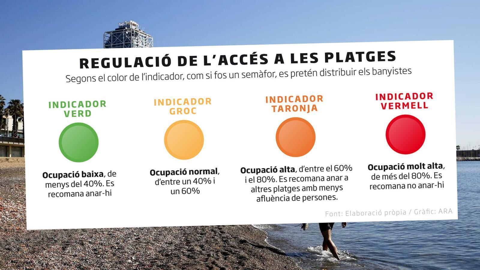 Codis de colors per anar a la platja de Barcelona a partir de dilluns i el BCE compra 600.000 milions més de deute: les claus del vespre amb Antoni Bassas (04/06/2020)