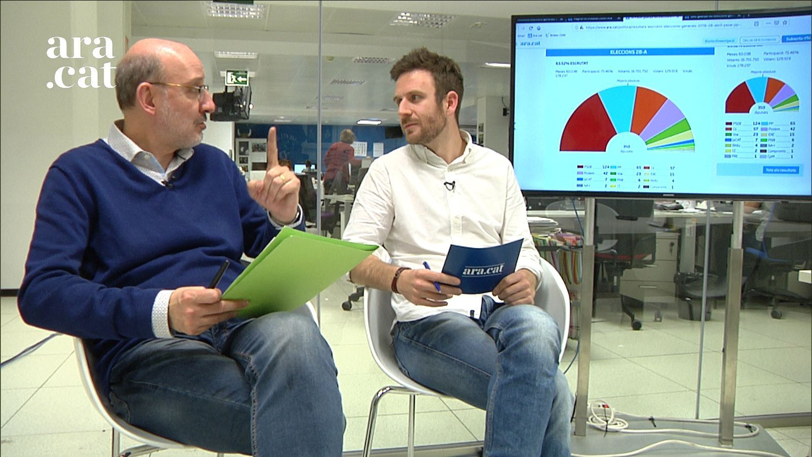Eleccions generals 28-A: Antoni Bassas i Maiol Roger analitzen els resultats amb l'escrutini avançat