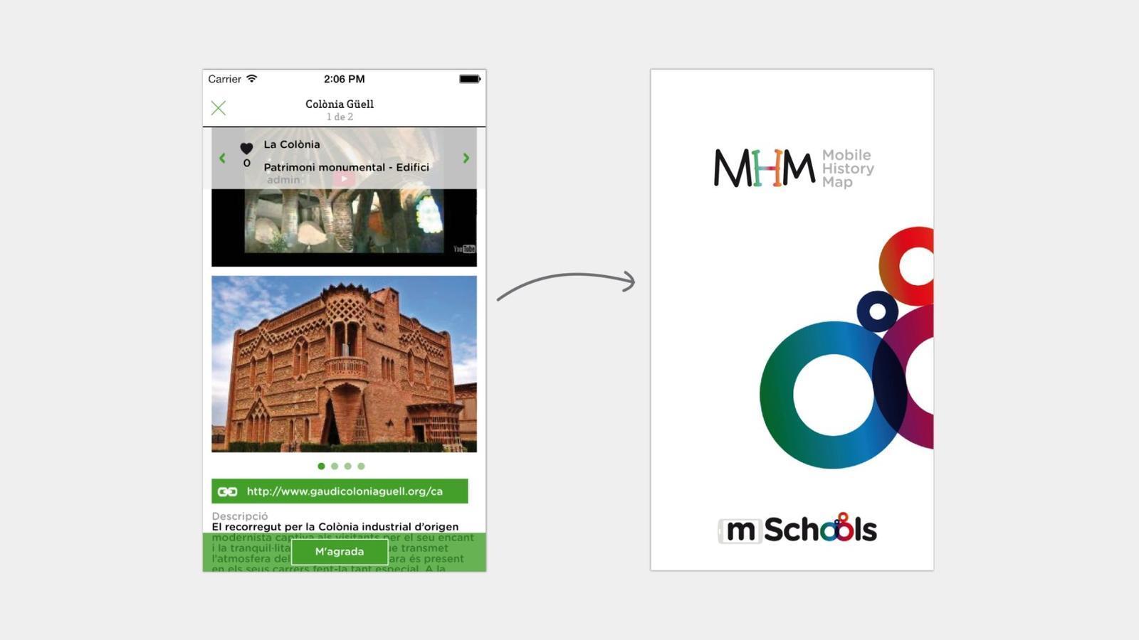Com funciona el Mobile History Map?