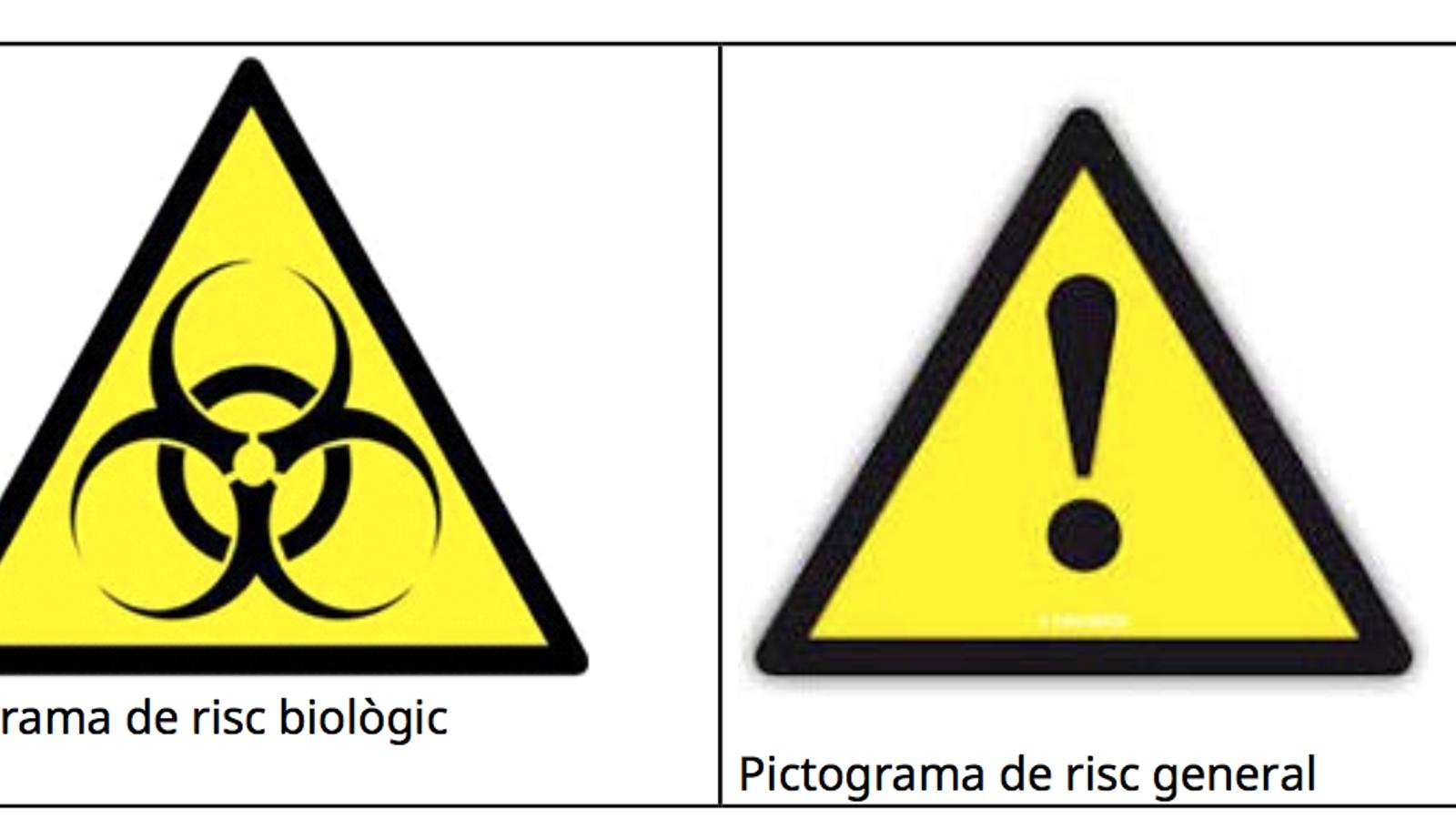 Pictogrames indicatius de risc de covid-19