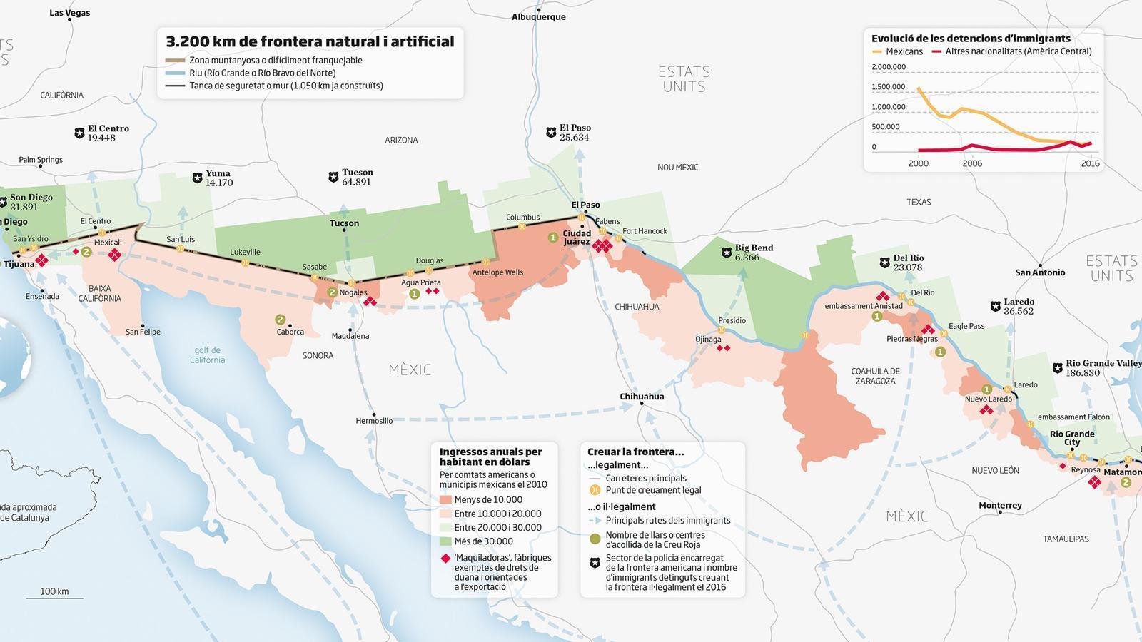 Frontera entre els Estats Units i Mèxic
