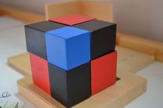 El cub binomial és la representació física de (a+b)^3