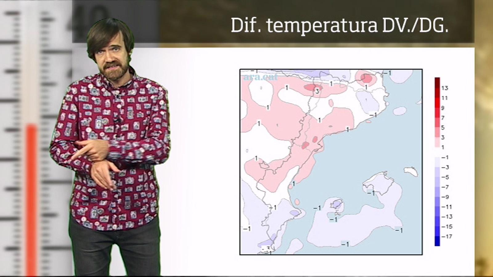 La méteo en 1 minut: anticicló per dies i migdies més suaus