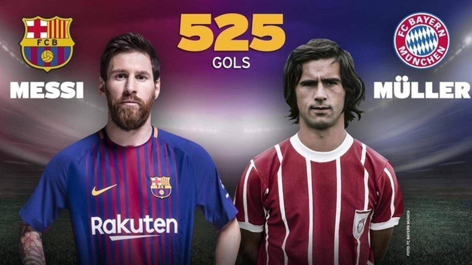 """Messi encara necessita 27 gols per empatar amb Müller, segons el diari """"Bild"""""""