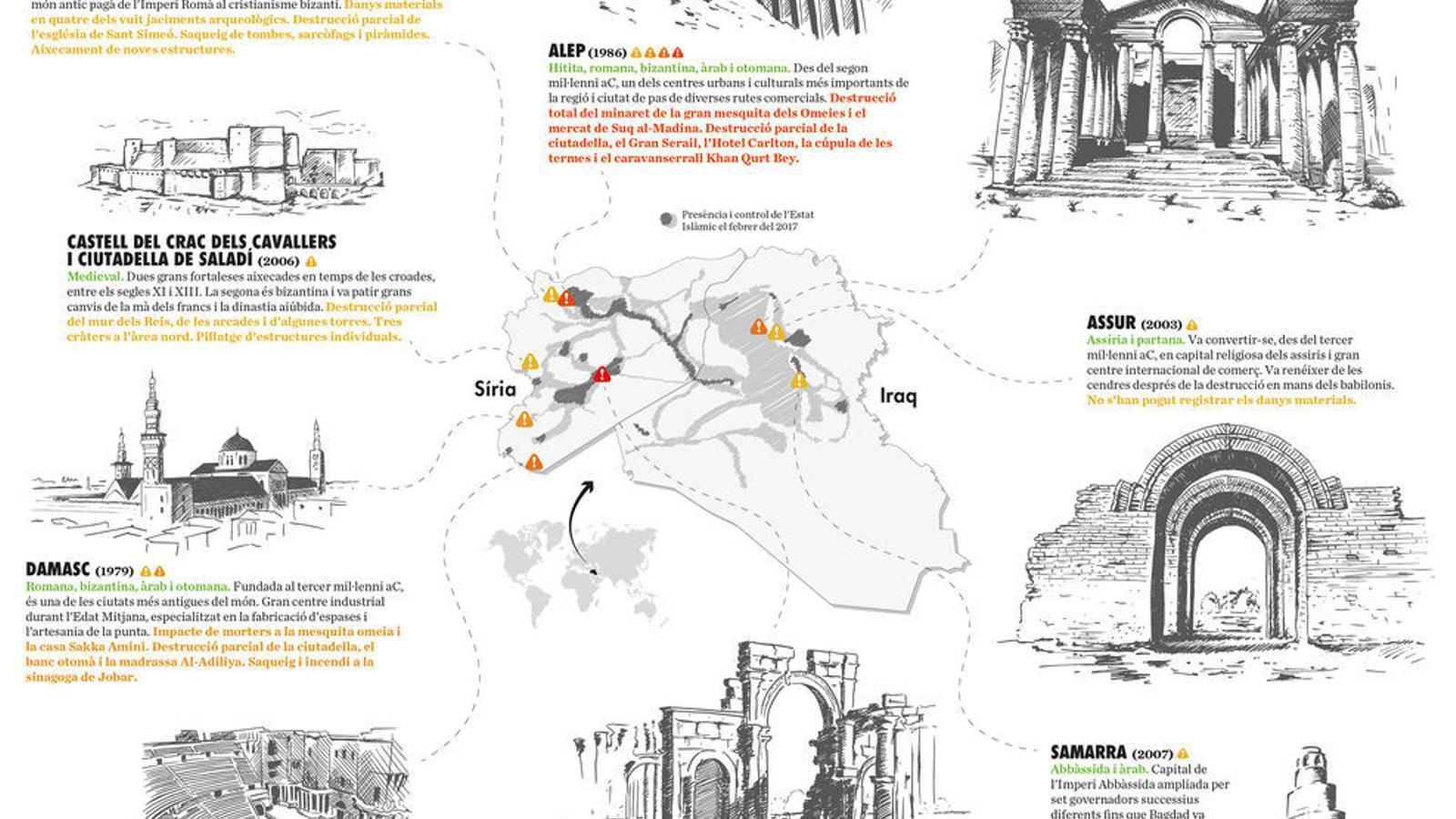 Patrimoni en el punt de mira