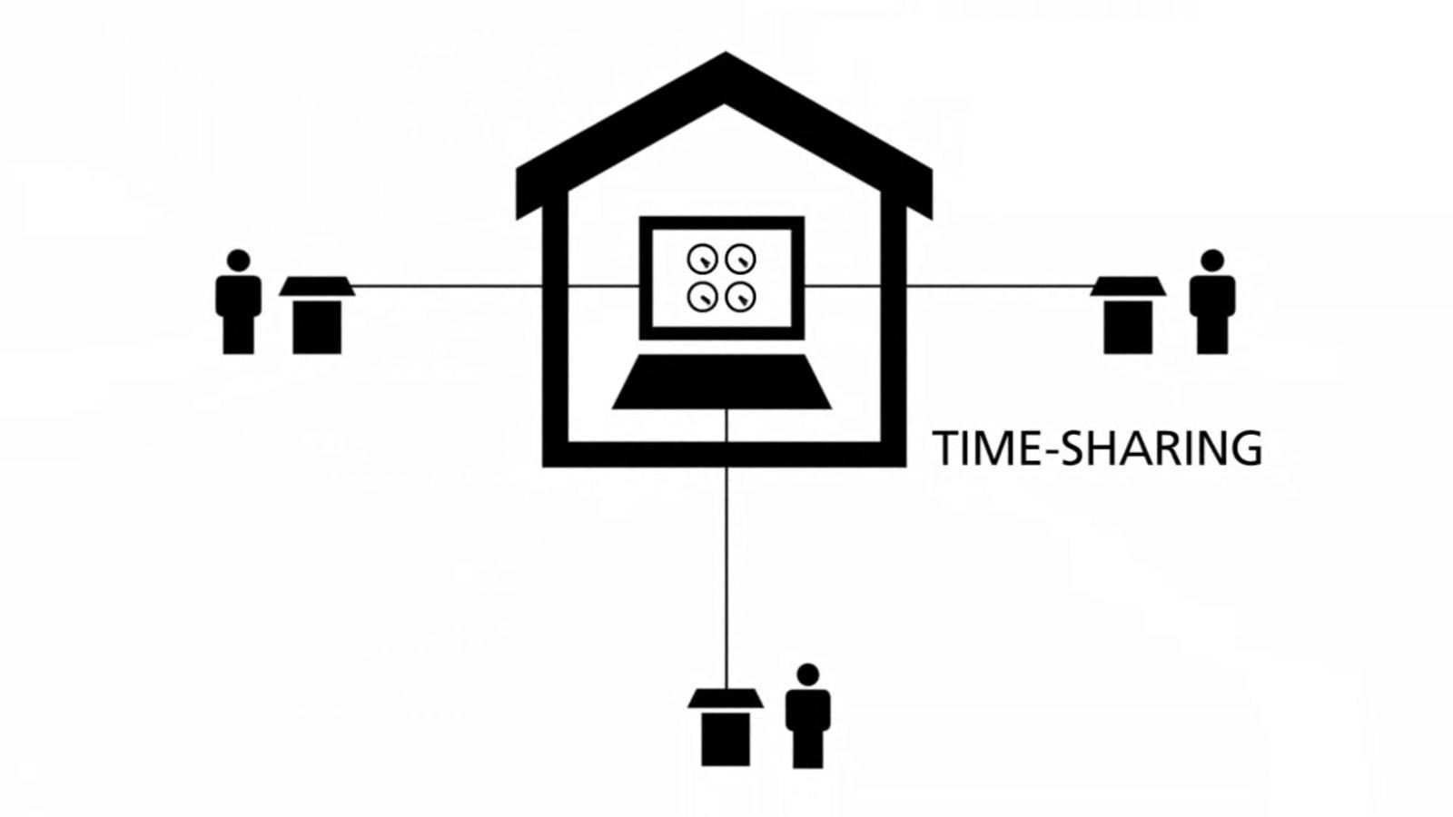 La història d'internet, en 8 minuts