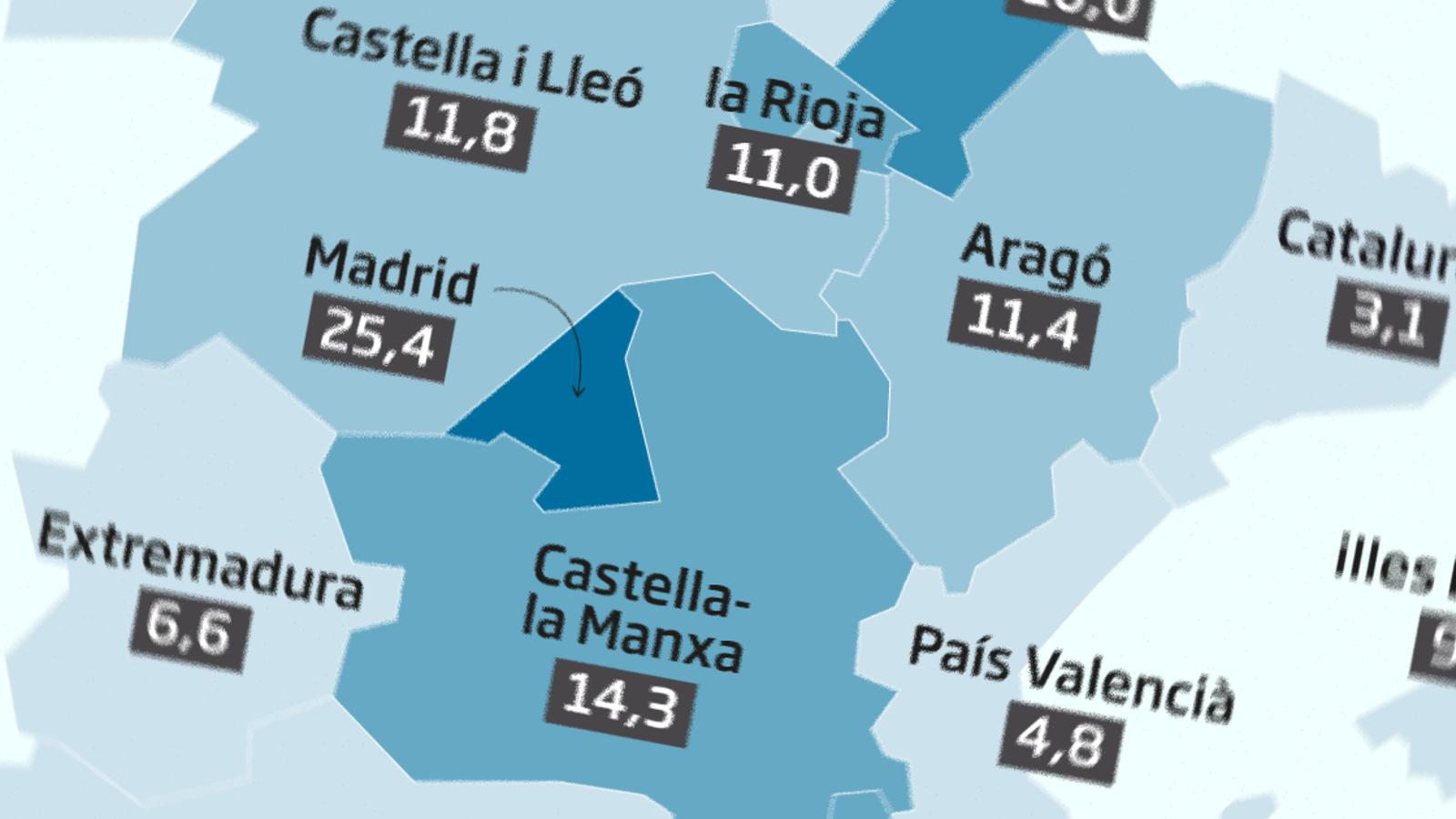 La segona onada a Espanya impacta on gairebé no va arribar la primera