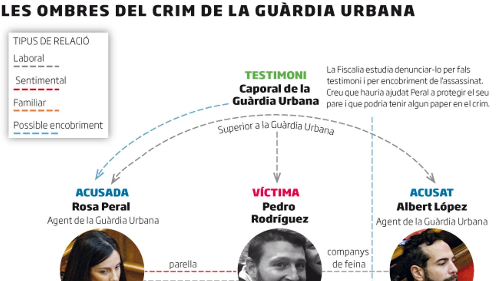 Nous triangles d'encobriments i traïcions al crim de la Urbana