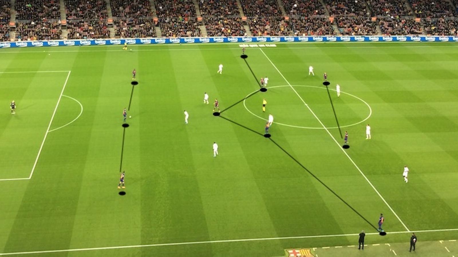 Posicionament base del Barça per sortir jugant davant del Granada