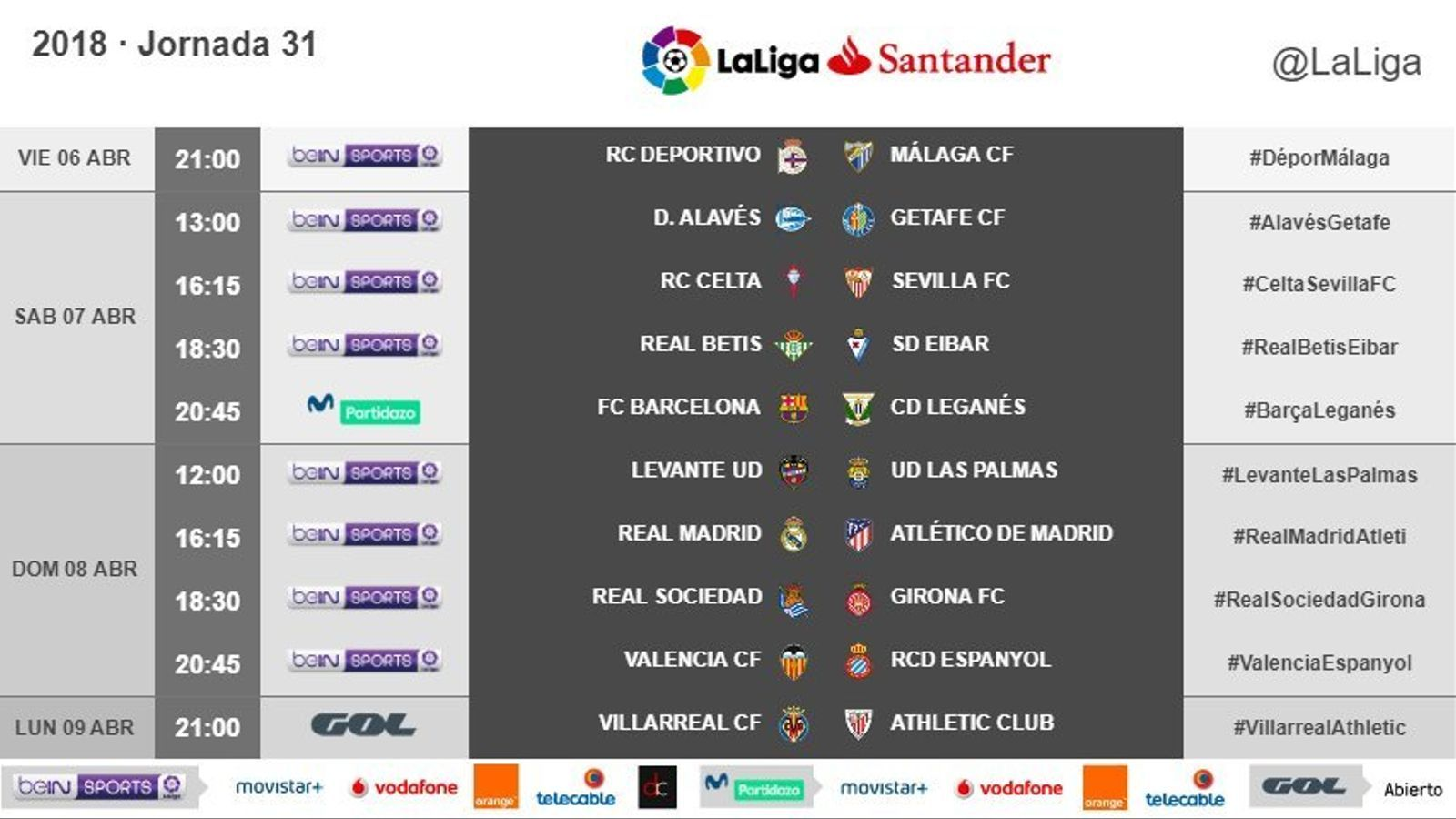 La Lliga ha fet públics els horaris de la jornada 31 a Primera Divisió.