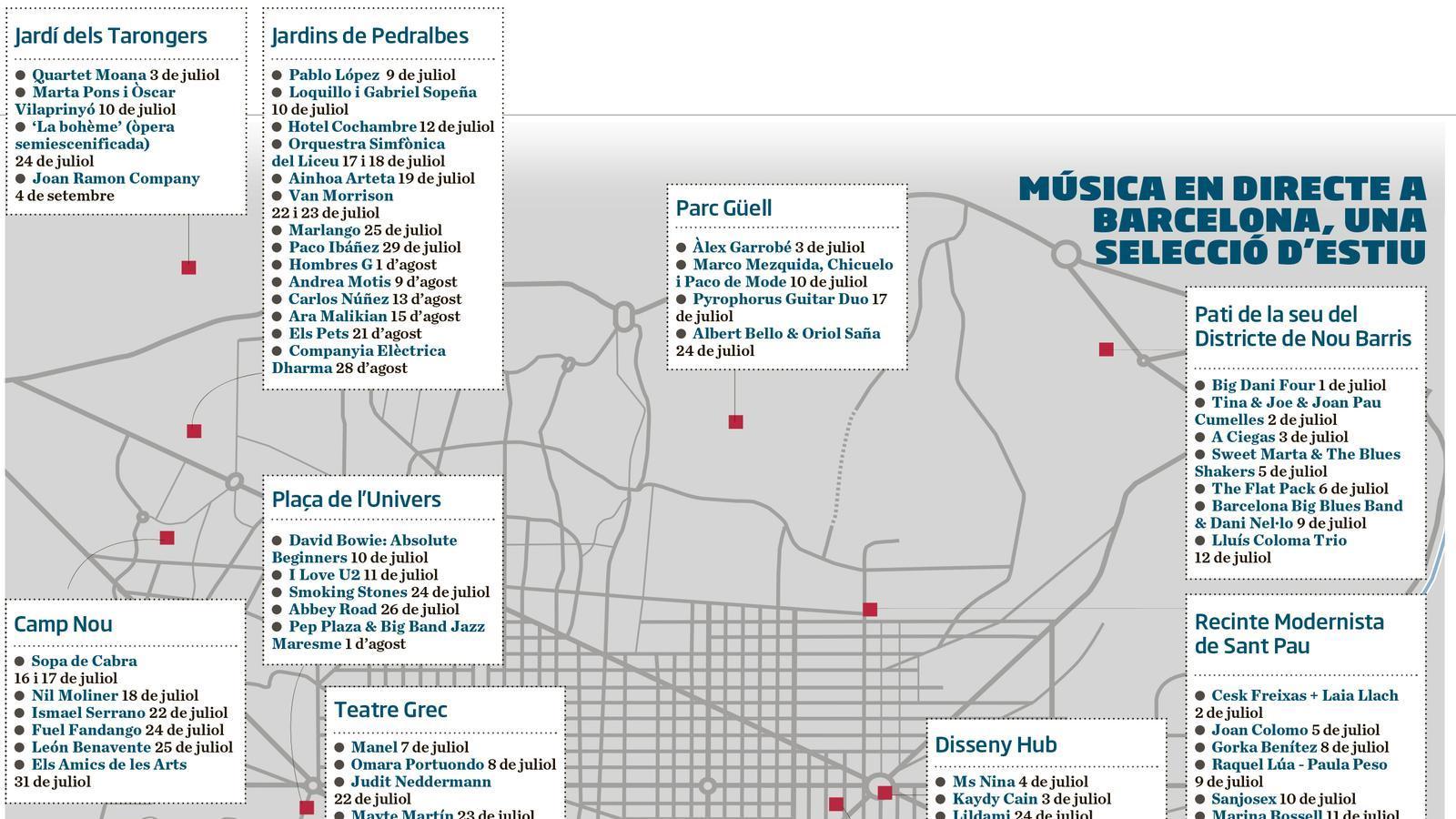 Mapa de la música en directe a l'aire lliure a Barcelona