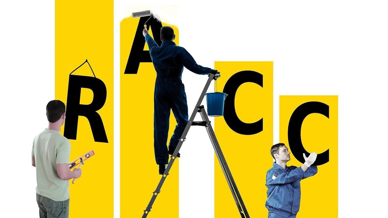 La reinvenció del RACC
