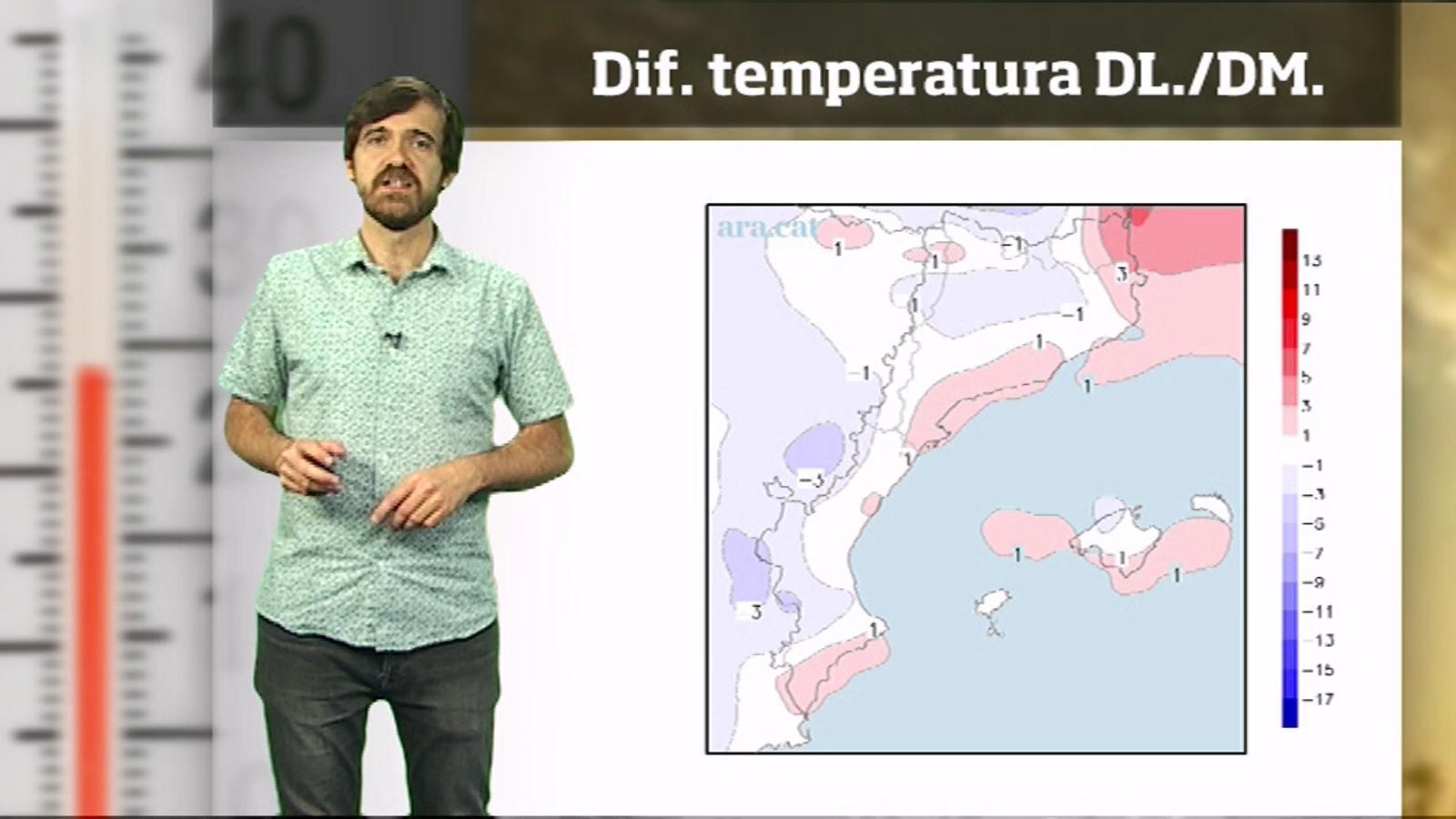 La méteo en 1 minut: setmana de calor amb ruixats només a l'inici