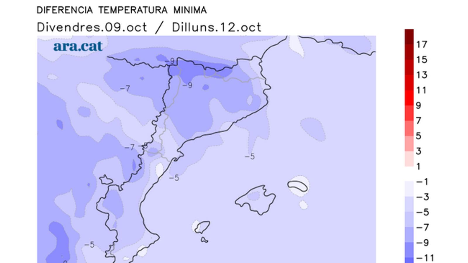 Diferència entre la temperatura mínima d'avui i la de dilluns / ARA