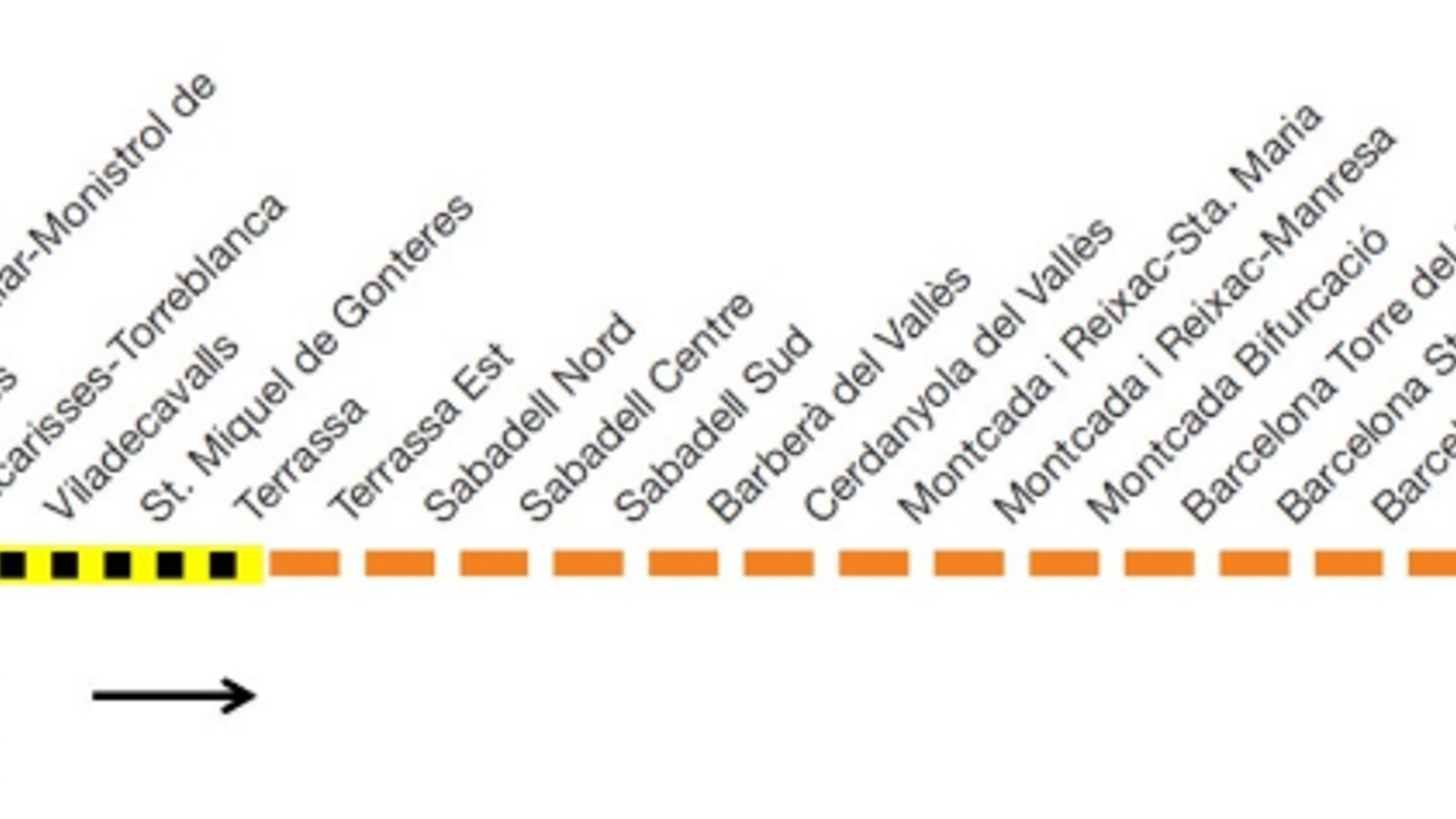 Servei alternatiu per carretera entre Terrassa i Manresa per als trens de la R4 i la R12