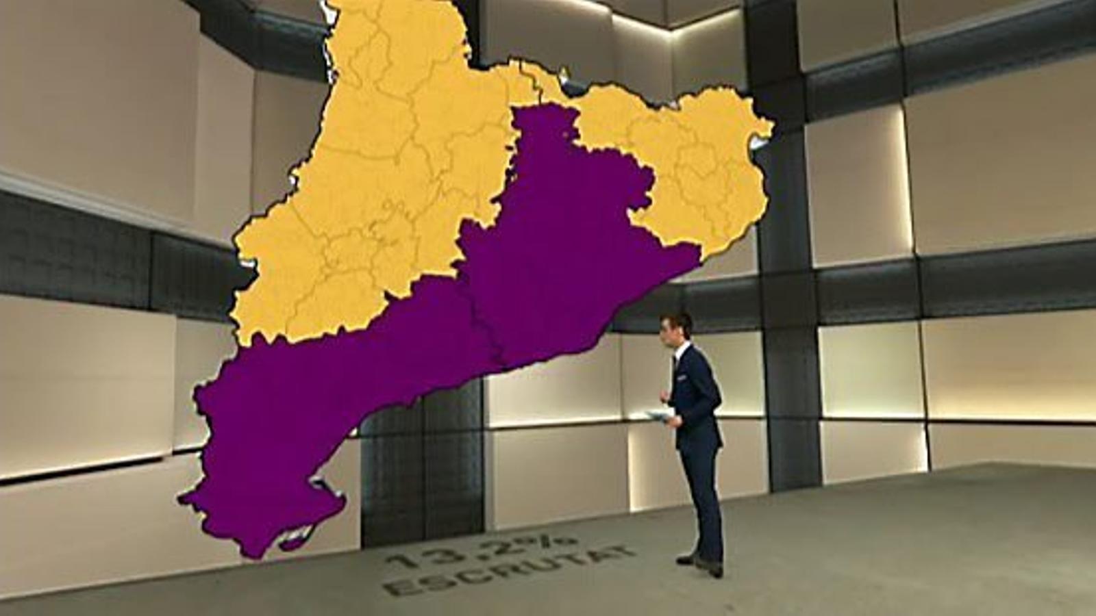 TV3 lidera una nit electoral menys vista Que el 20-D