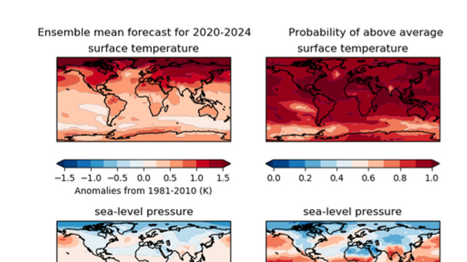 Resum d'alguns dels indicadors climàtics que apunta l'estudi