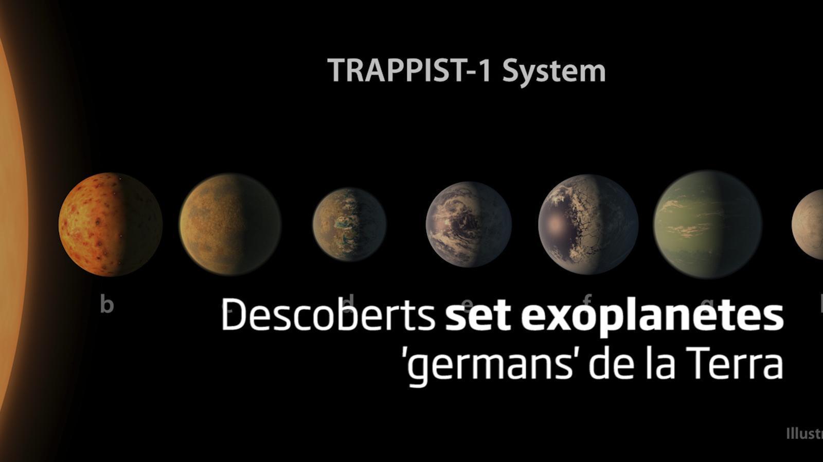 Descoberts set exoplanetes 'germans' de la Terra