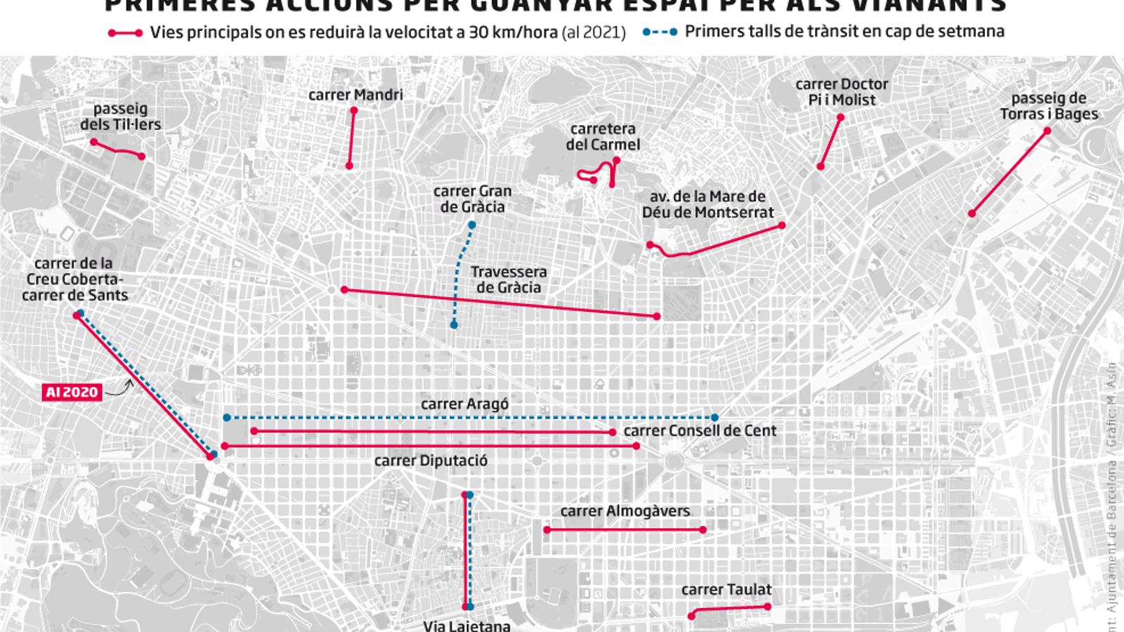 Barcelona abaixa la velocitat al cotxe per ser una ciutat 30
