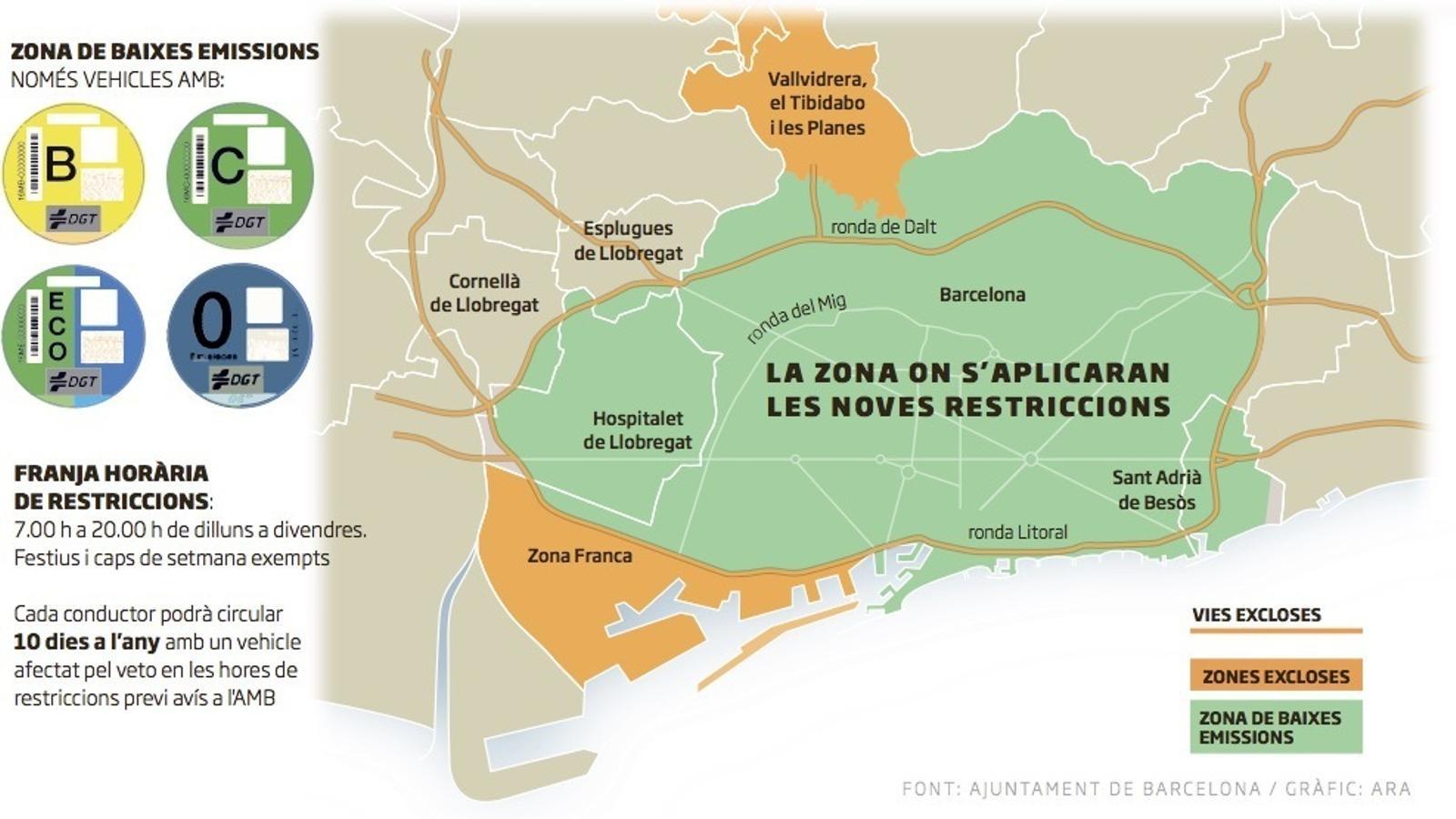 Tot el que se sap fins ara del veto als cotxes contaminants a Barcelona