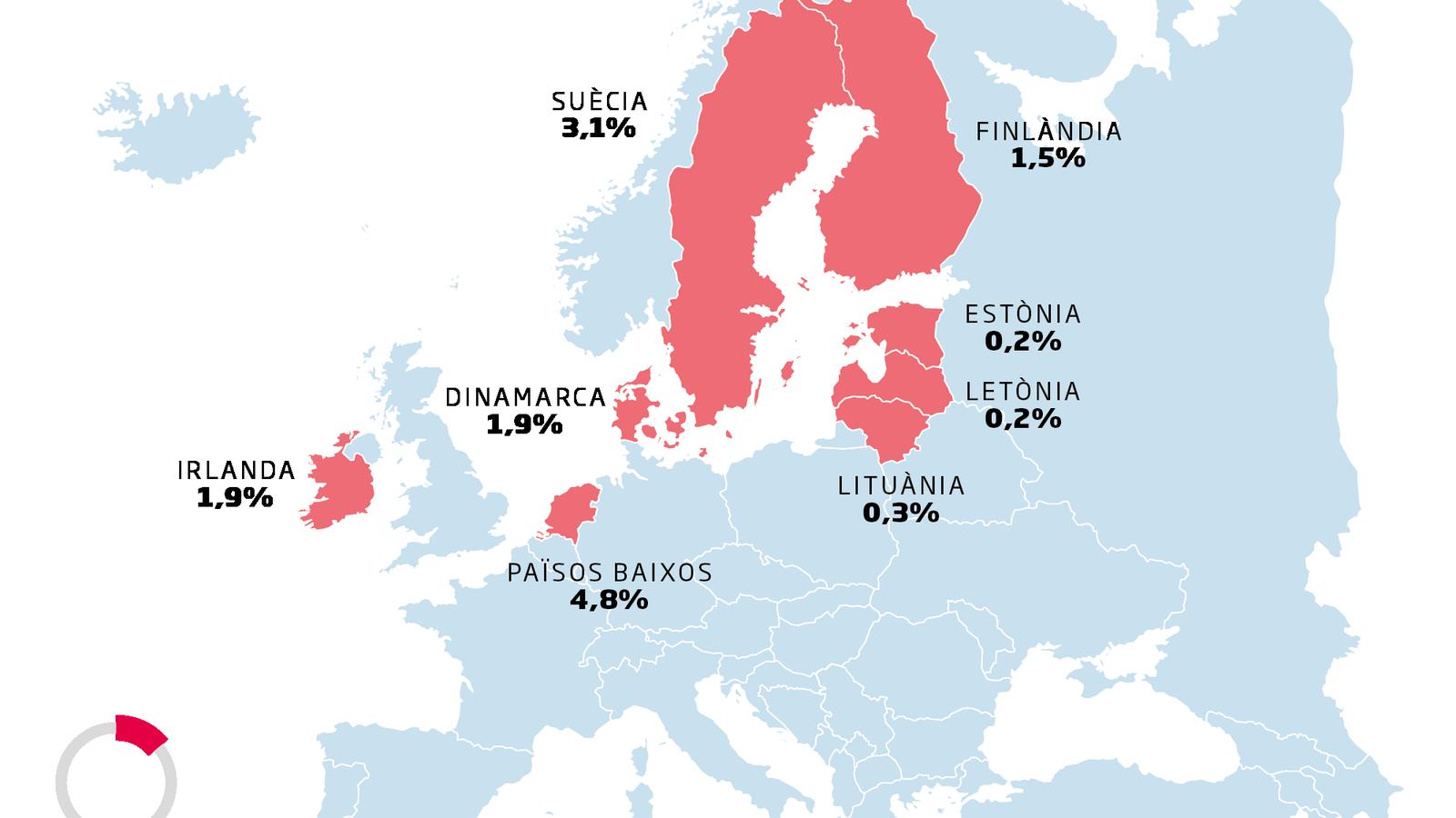 La 'lliga hanseàtica' que frena la integració de l'eurozona