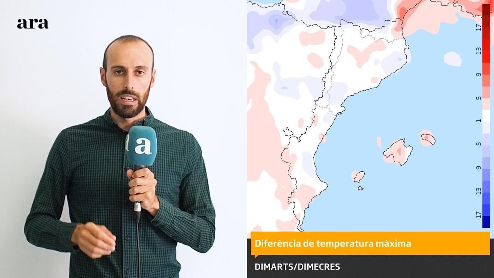 La méteo: Torna la calor de ple d'estiu però només per uns dies
