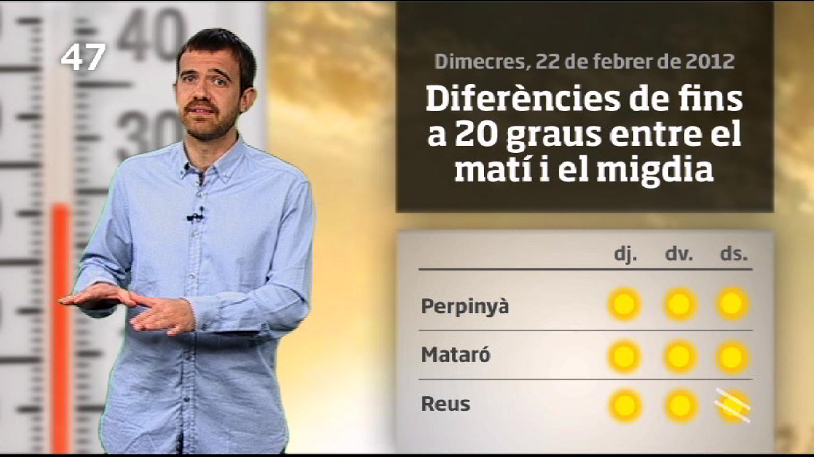 La méteo en 1 minut: fins a 20 graus entre el matí i el migdia (23/02/2012)