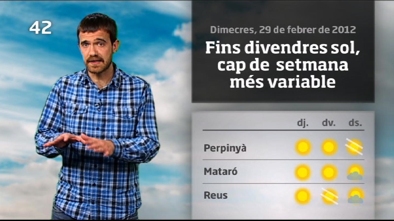 La méteo en 1 minut: sol fins divendres, cap de setmana més variable (1/3/2012)