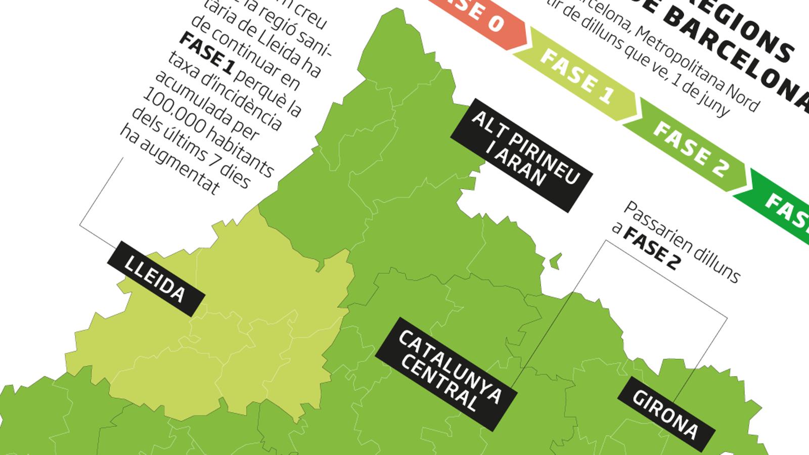 Catalunya proposa reunificar Barcelona i l'àrea metropolitana a partir de l'1 de juny