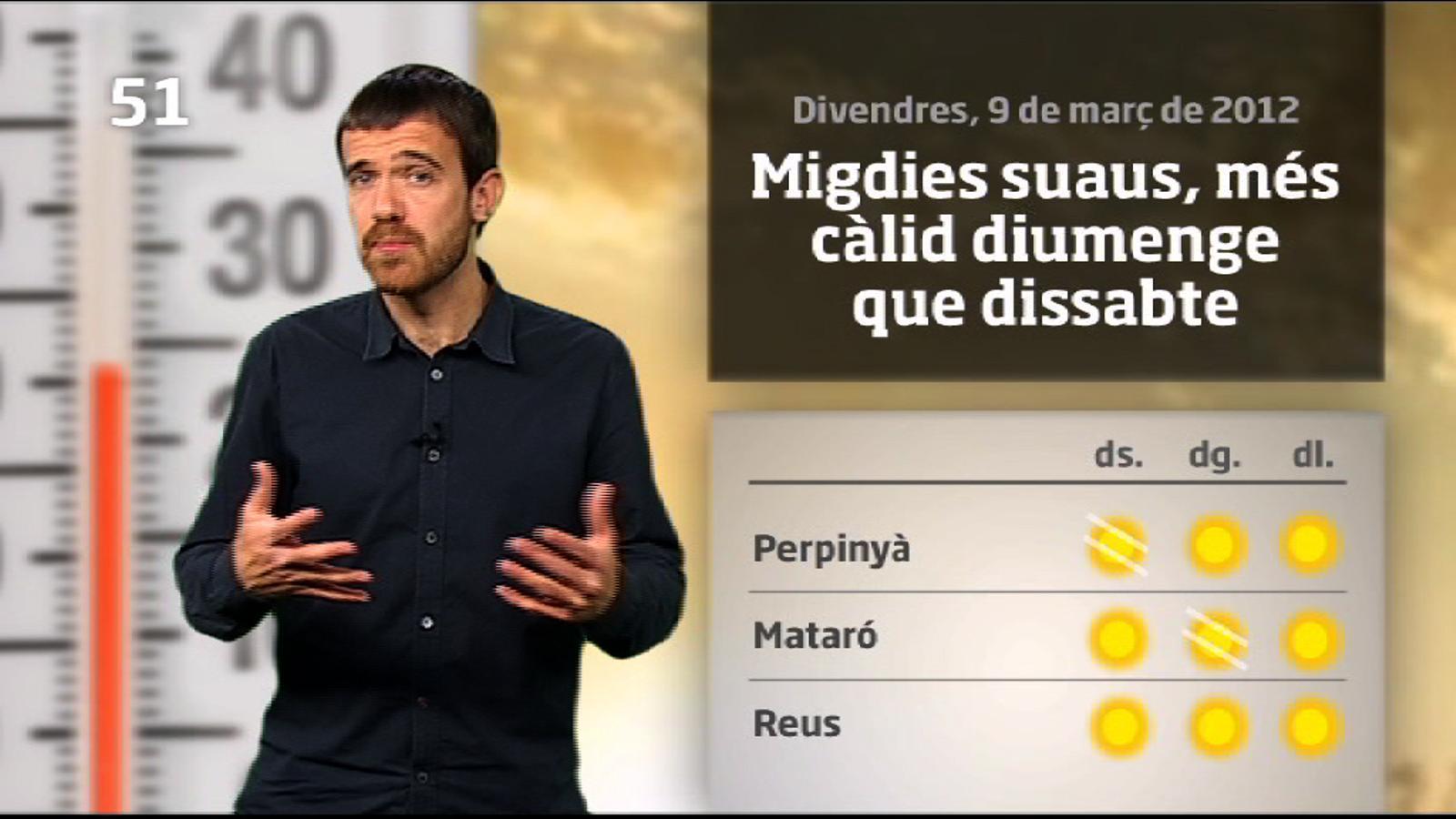 La méteo en 1 minut: sol i migdies una mica més càlids (10/03/2012)