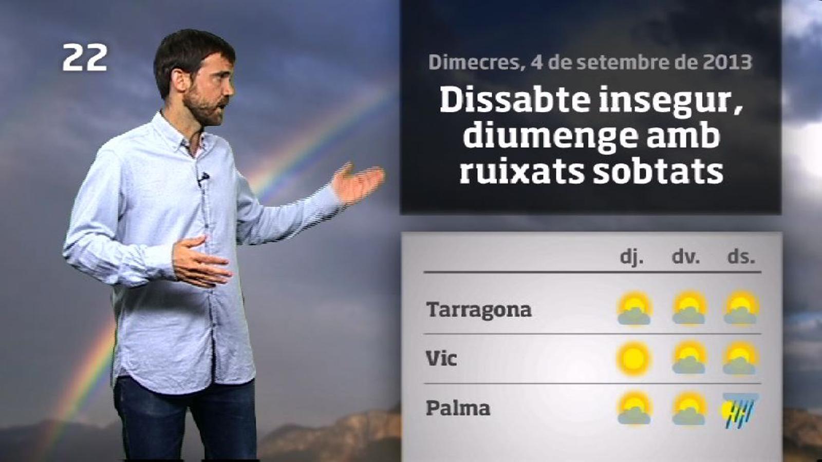 La méteo en 1 minut: temps d'estiu però més intervals de núvols (05/09/2013)