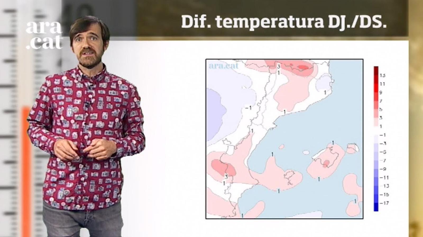 La méteo en 1 minut: calor d'estiu i gotes de fang