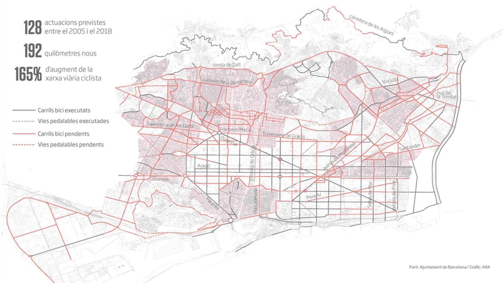 La bicicleta guanya protagonisme a Barcelona tot i la davallada del Bicing